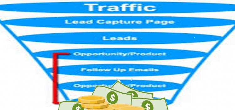 is clickfunnels worth for your business?